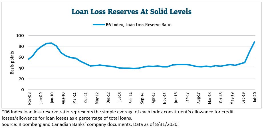 SEPT mi credit loan loss chart_credit vista_rev_fixed legend (002).JPG